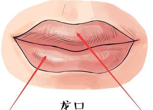 女人旺夫嘴型长什么样 旺夫嘴女人的特征